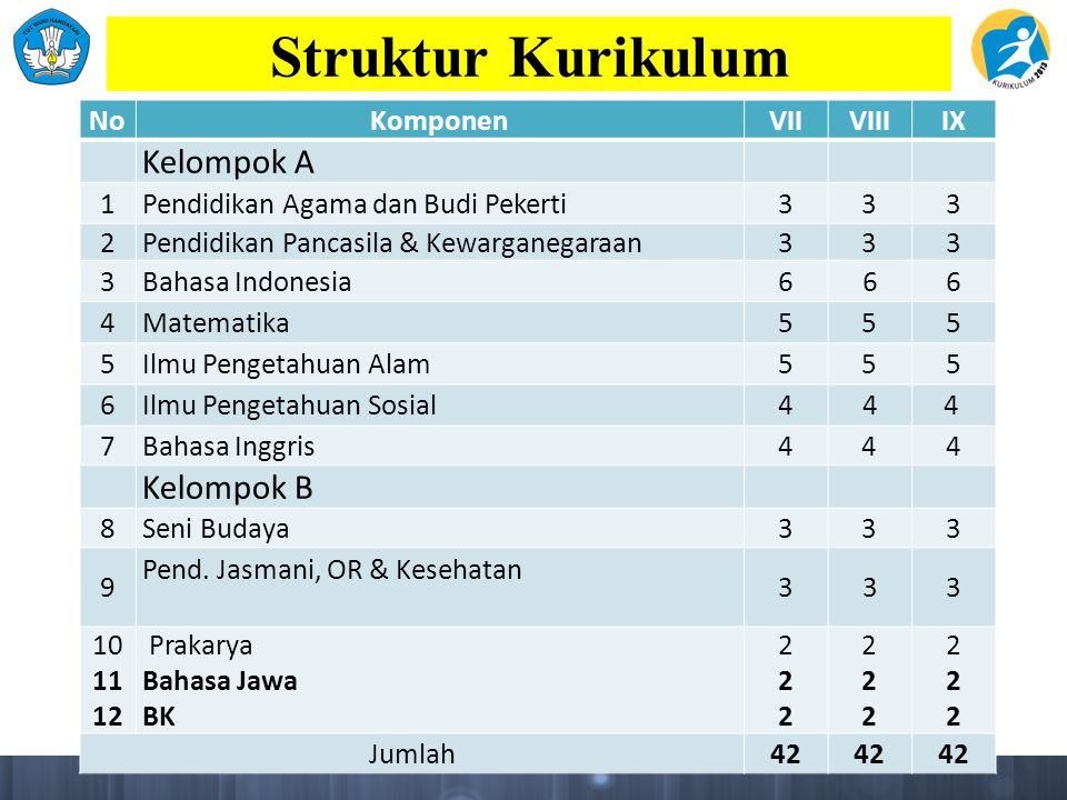 Struktur Kurikulum Kelompok A Kelompok B No Komponen VII VIII IX 1