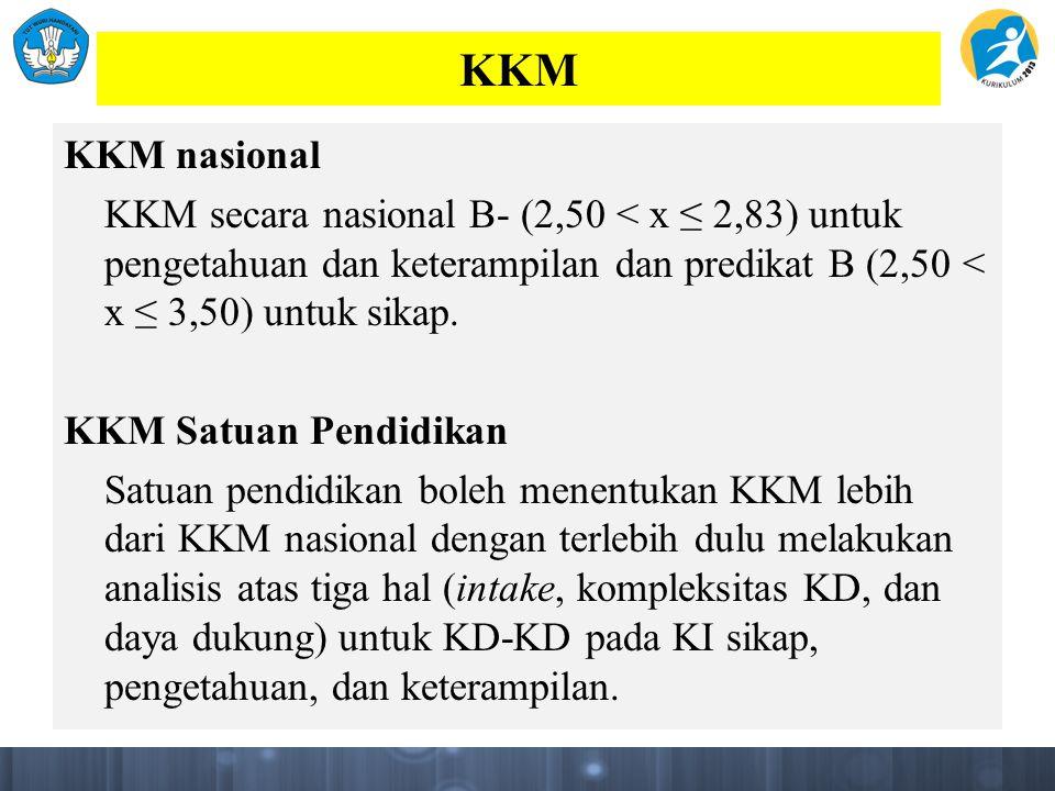KKM KKM nasional. KKM secara nasional B- (2,50 < x ≤ 2,83) untuk pengetahuan dan keterampilan dan predikat B (2,50 < x ≤ 3,50) untuk sikap.