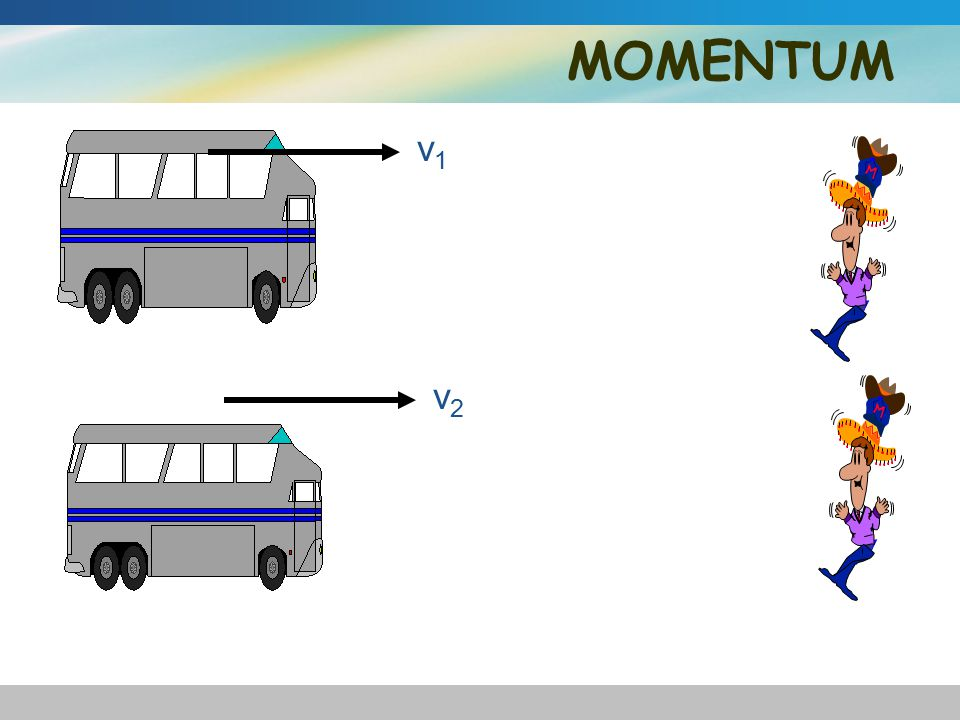 MOMENTUM v1 v2