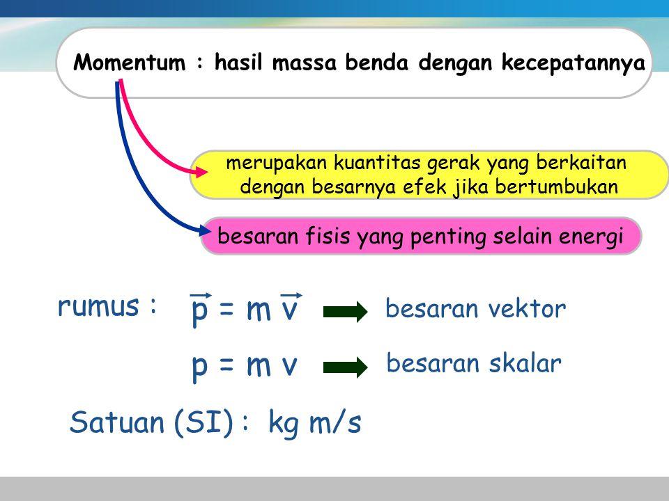p = m v p = m v rumus : Satuan (SI) : kg m/s besaran vektor
