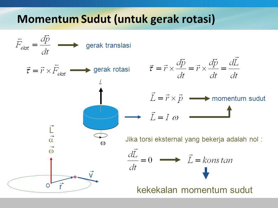 Momentum Sudut (untuk gerak rotasi)