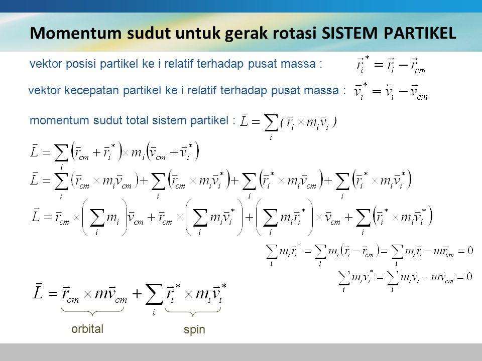 Momentum sudut untuk gerak rotasi SISTEM PARTIKEL