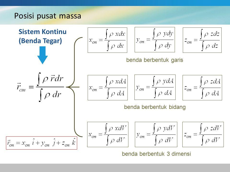 Posisi pusat massa Sistem Kontinu (Benda Tegar) benda berbentuk garis