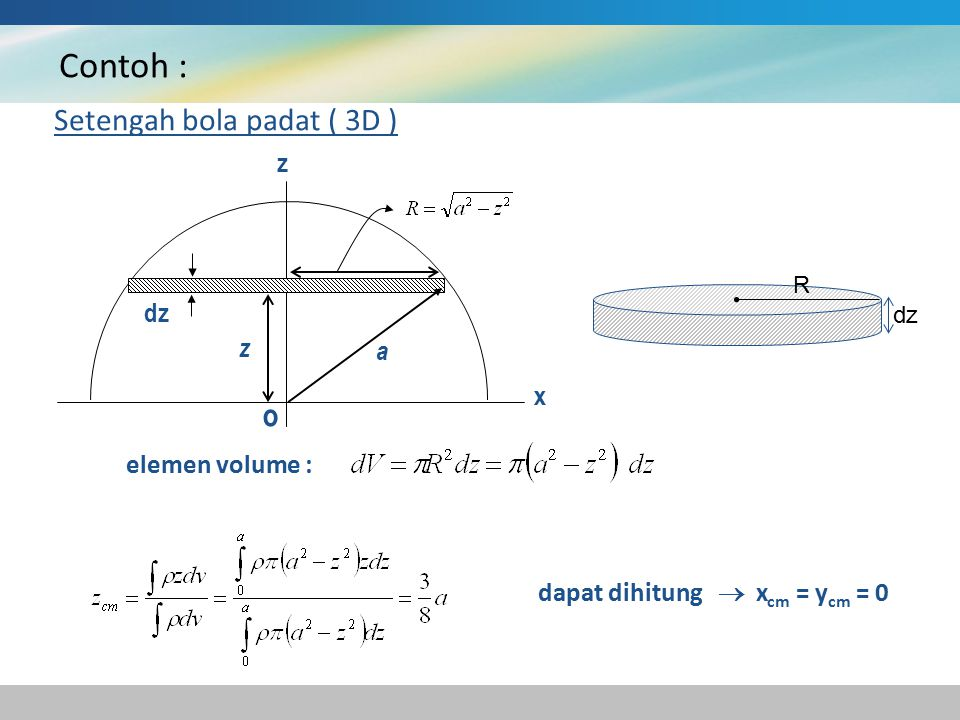 Contoh : Setengah bola padat ( 3D ) o dz z a x elemen volume :