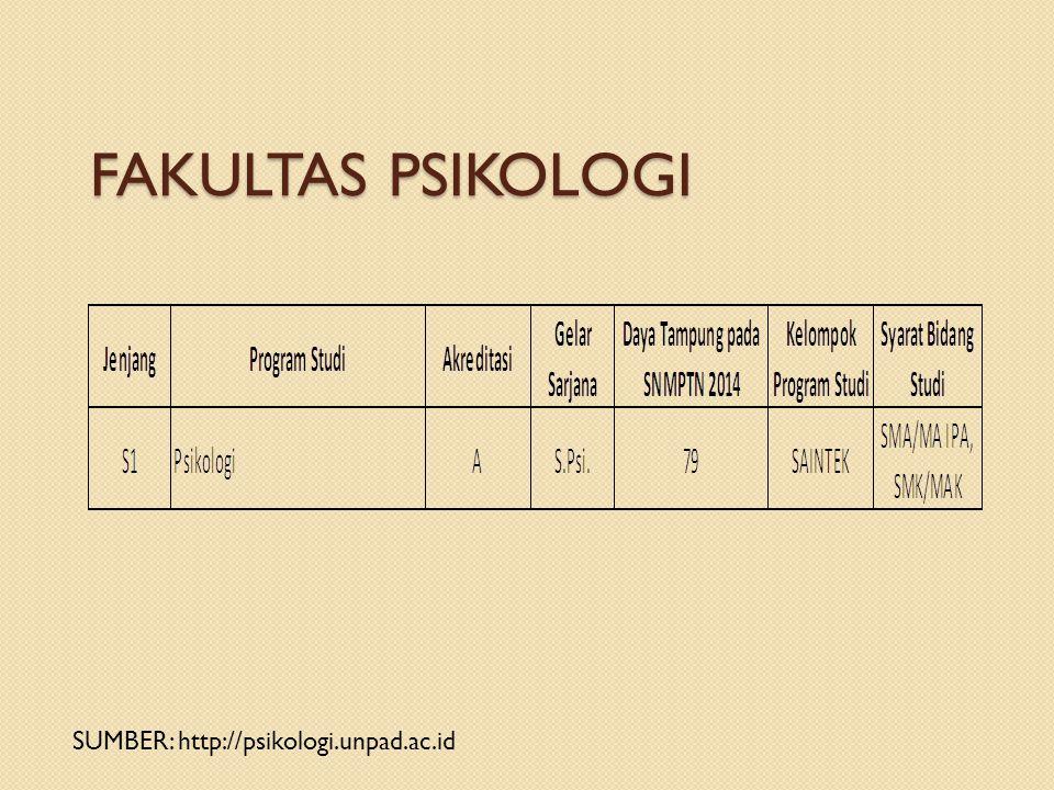 FAKULTAS PSIKOLOGI SUMBER: http://psikologi.unpad.ac.id