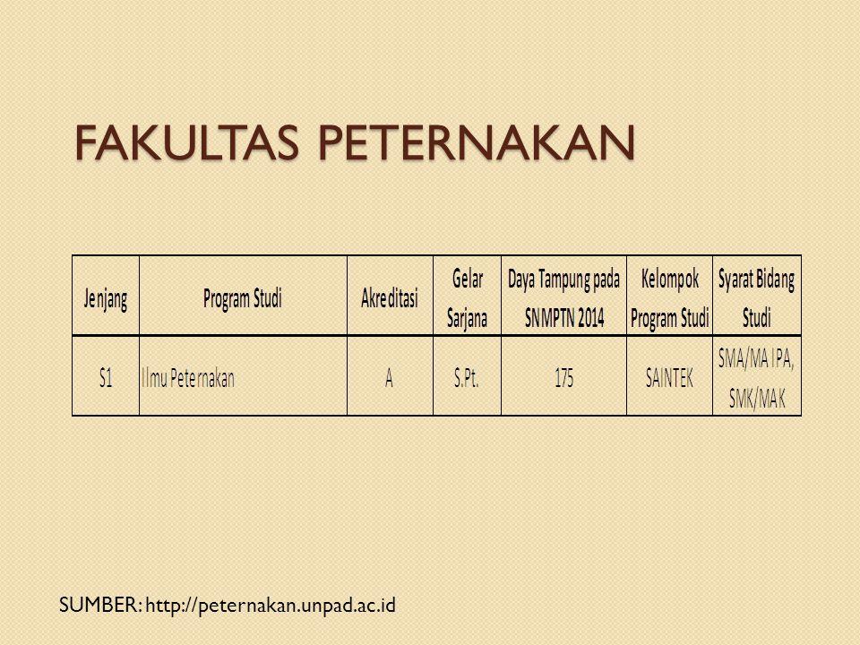 FAKULTAS PETERNAKAN SUMBER: http://peternakan.unpad.ac.id