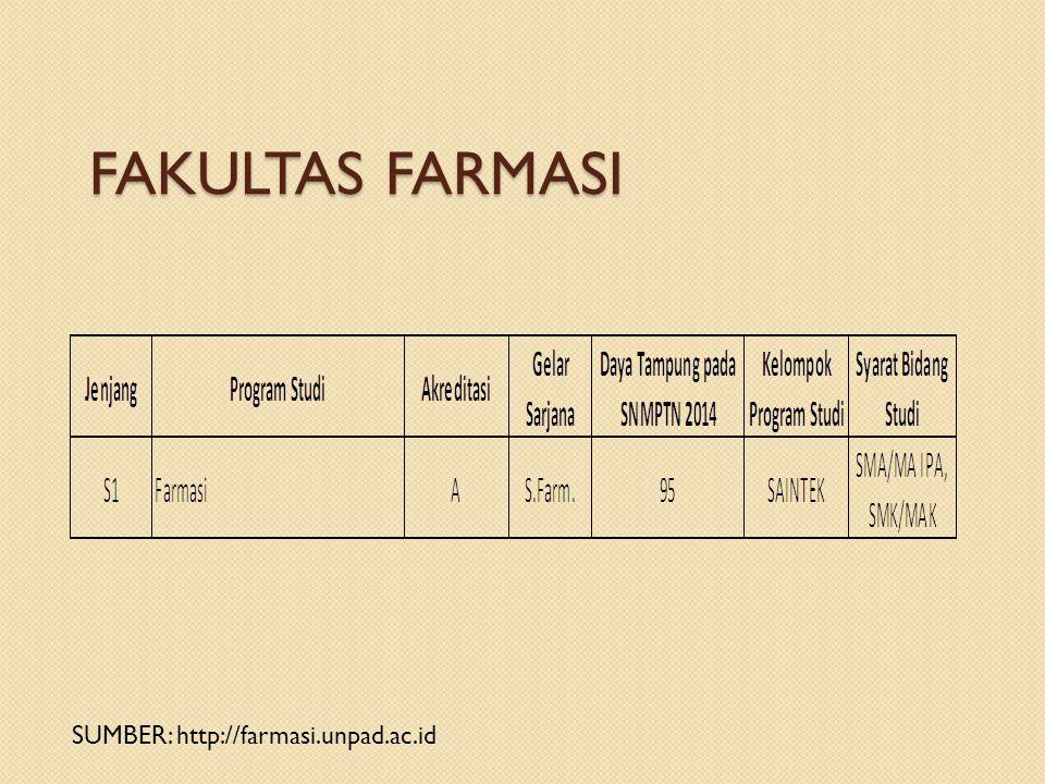 FAKULTAS FARMASI SUMBER: http://farmasi.unpad.ac.id