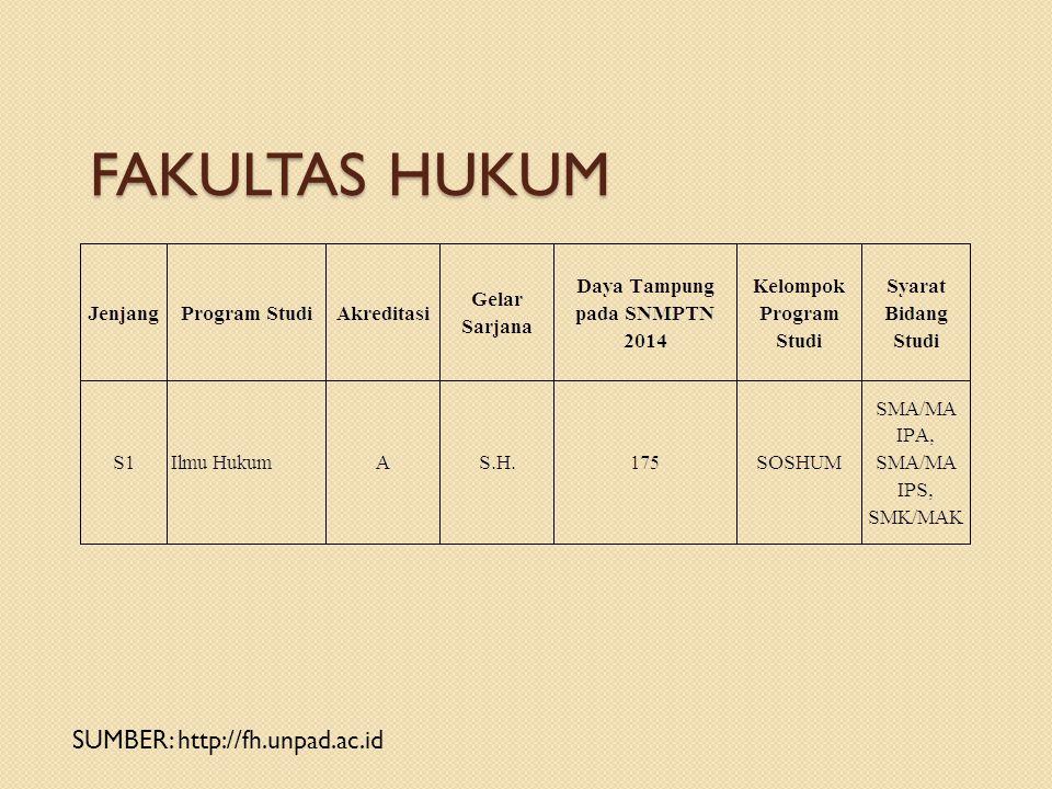 FAKULTAS HUKUM SUMBER: http://fh.unpad.ac.id