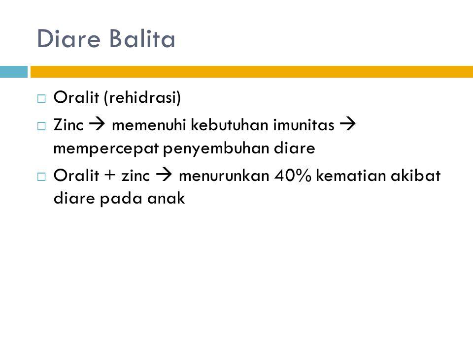 Diare Balita Oralit (rehidrasi)
