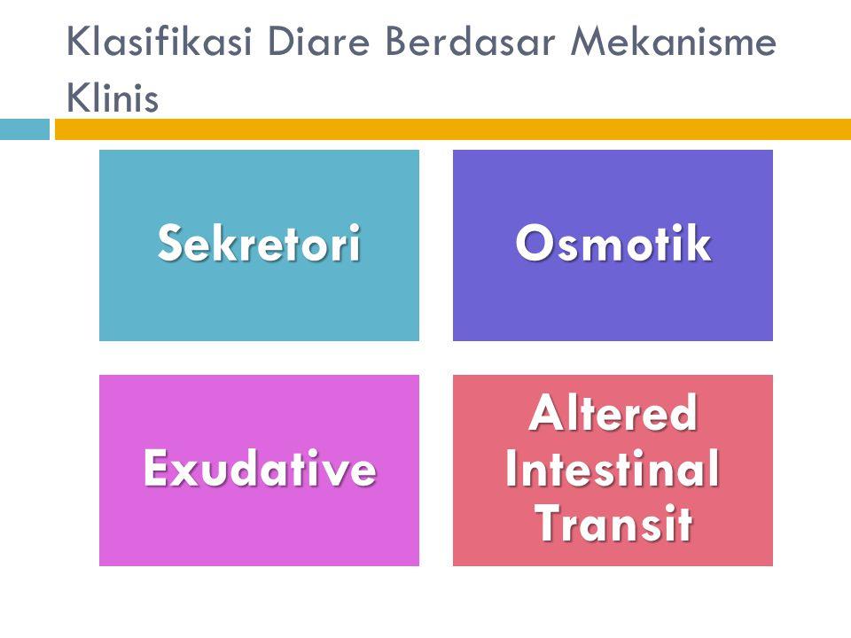 Klasifikasi Diare Berdasar Mekanisme Klinis