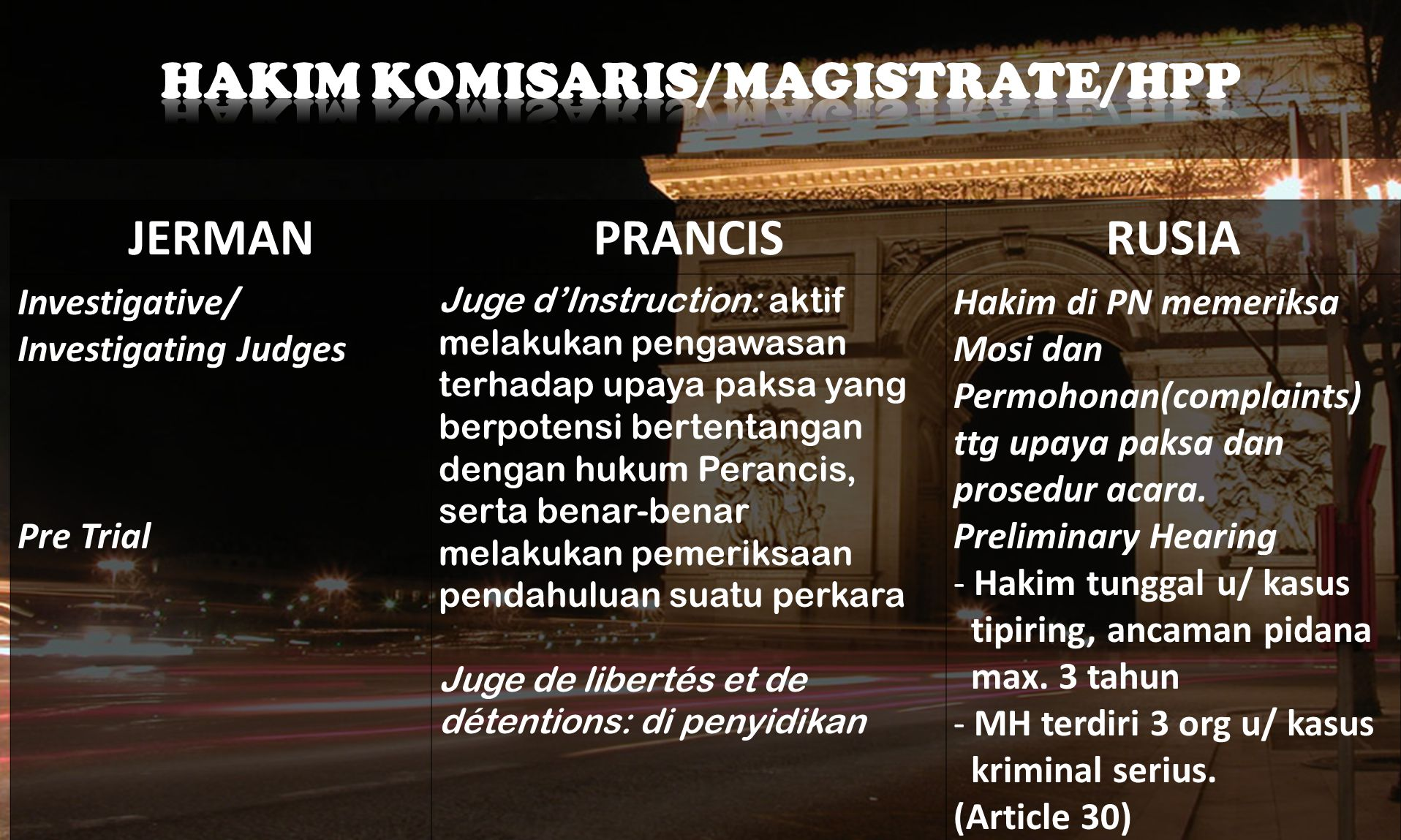 HAKIM KOMISARIS/Magistrate/HPP