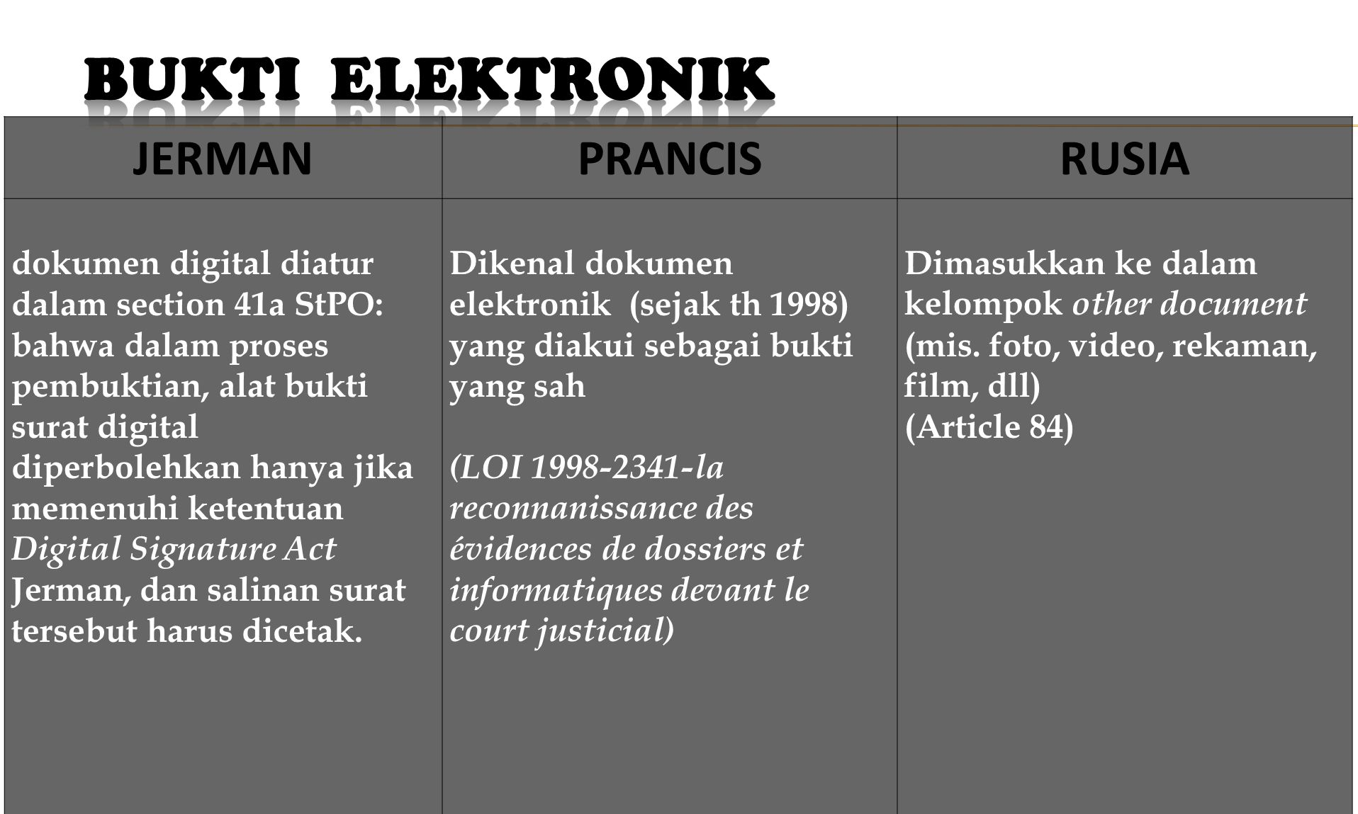 bukti elektroniki elektronik