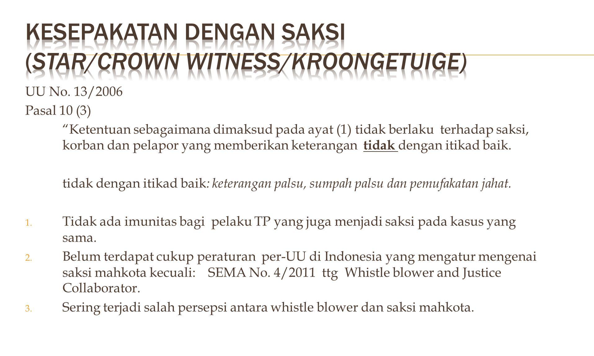KESEPAKATAN DENGAN SAKSI (star/crown witness/kroongetuige)