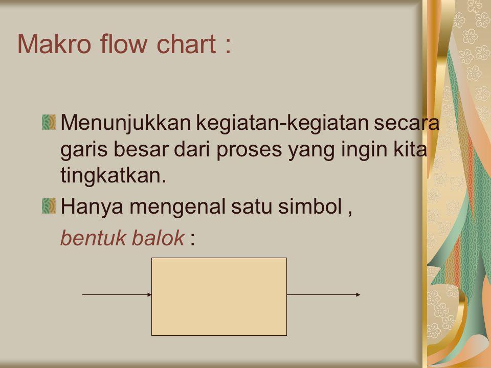 Makro flow chart : Menunjukkan kegiatan-kegiatan secara garis besar dari proses yang ingin kita tingkatkan.