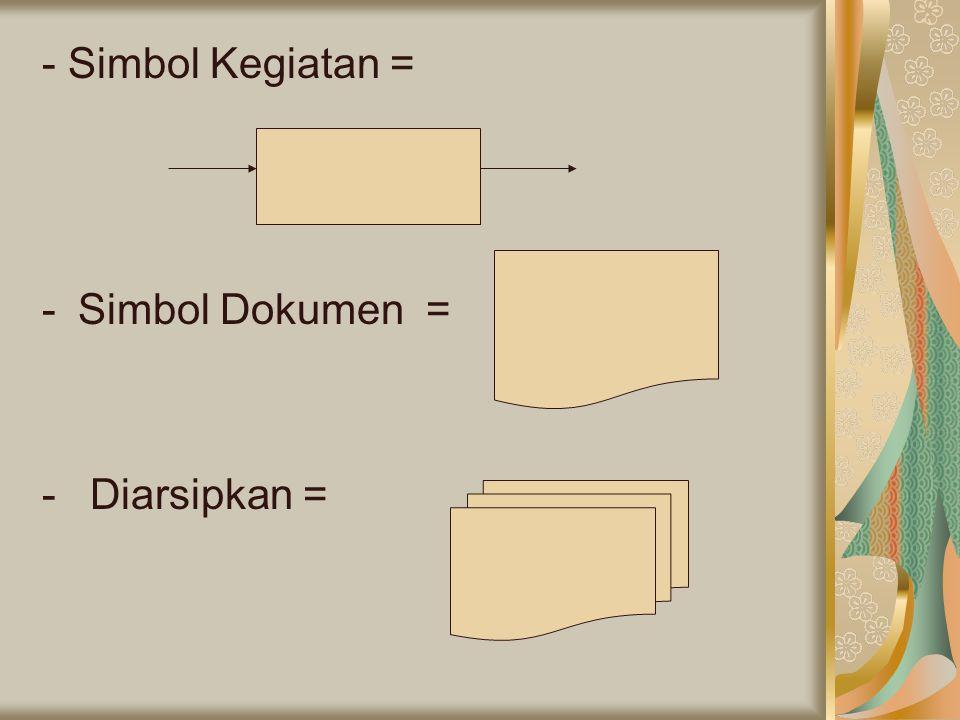 - Simbol Kegiatan = Simbol Dokumen = Diarsipkan =