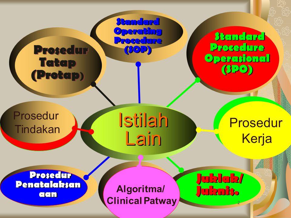 Istilah Lain Prosedur Tatap (Protap) Prosedur Kerja Prosedur Tindakan