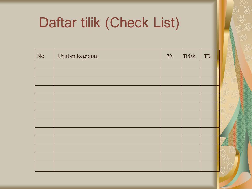 Daftar tilik (Check List)