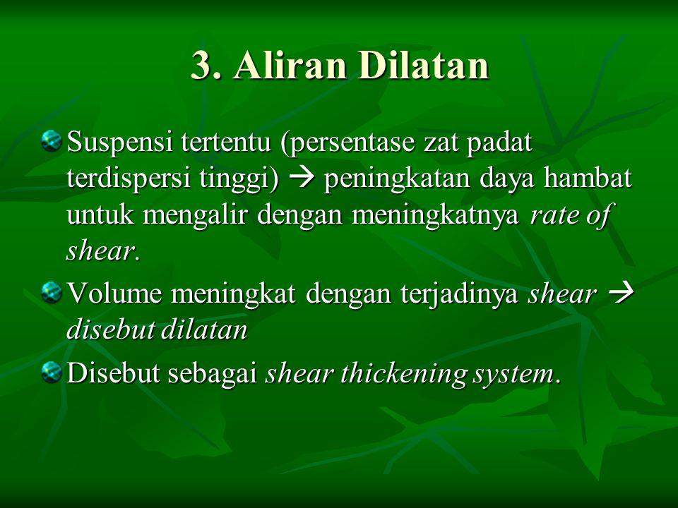 3. Aliran Dilatan