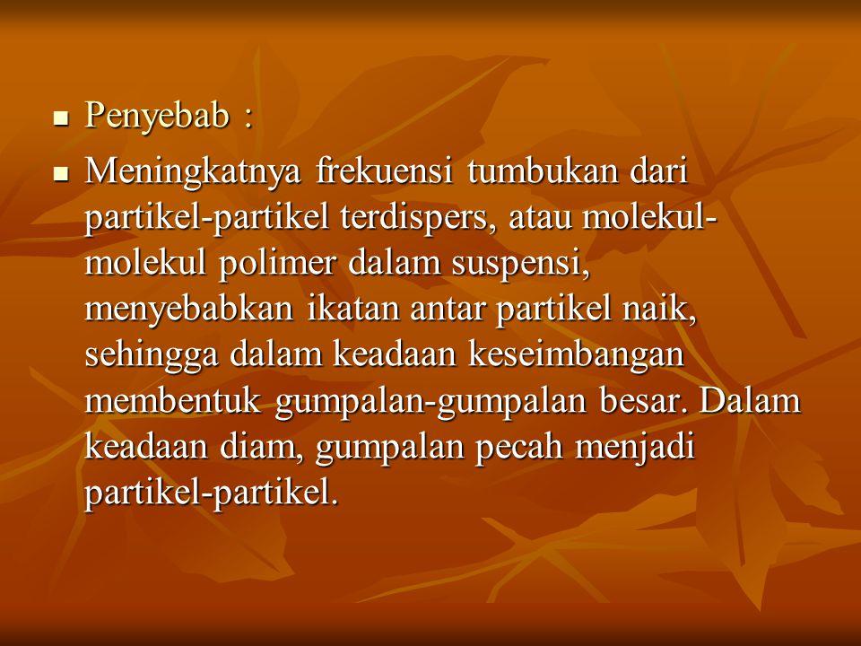 Penyebab :