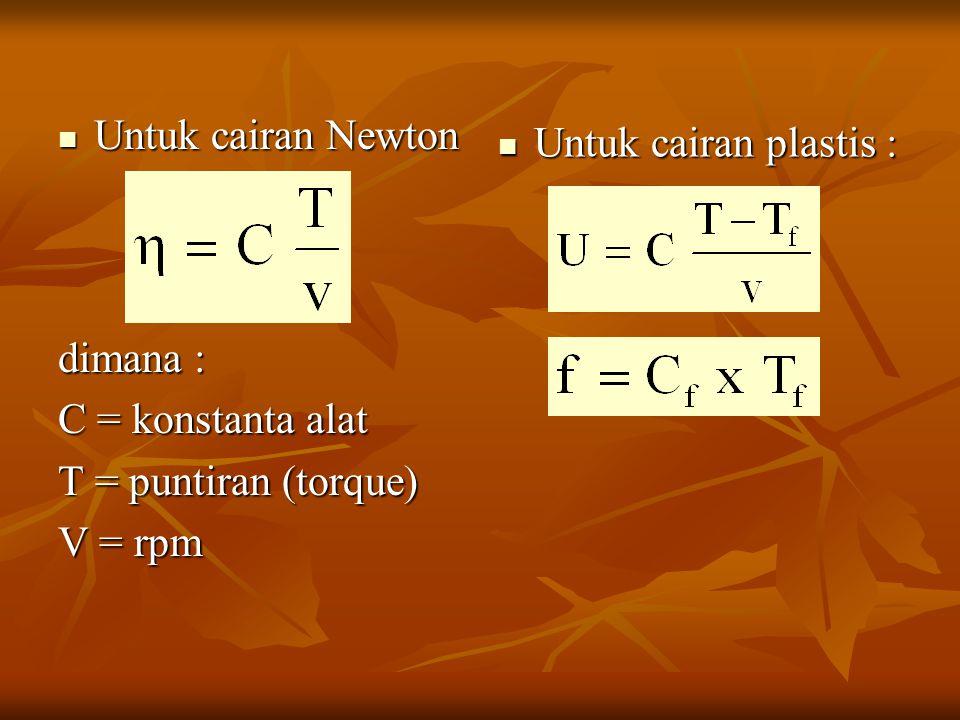 Untuk cairan Newton dimana : C = konstanta alat. T = puntiran (torque) V = rpm.