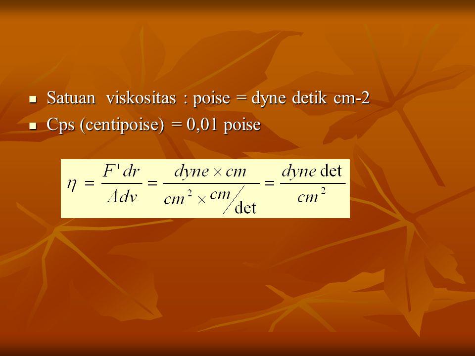 Satuan viskositas : poise = dyne detik cm-2