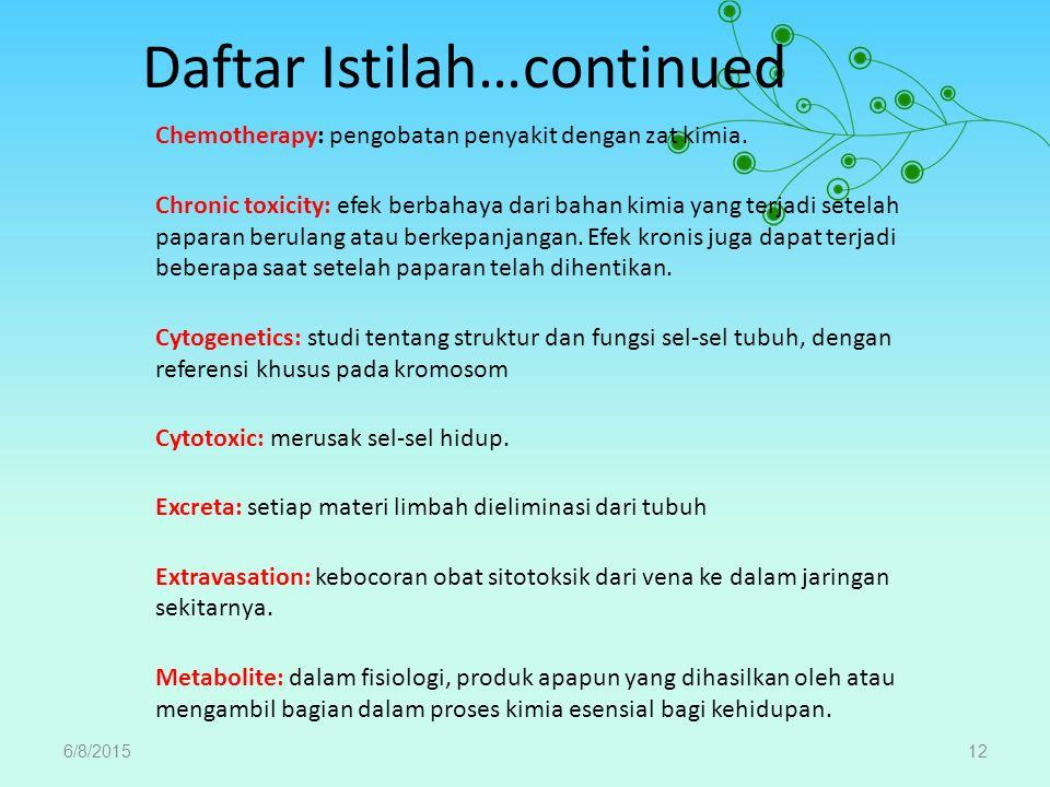 Daftar Istilah…continued