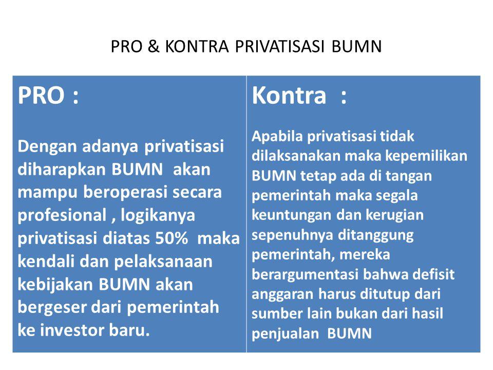PRO & KONTRA PRIVATISASI BUMN