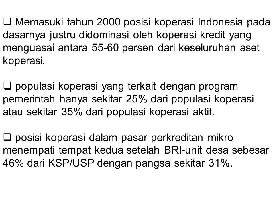Memasuki tahun 2000 posisi koperasi Indonesia pada dasarnya justru didominasi oleh koperasi kredit yang menguasai antara 55-60 persen dari keseluruhan aset koperasi.