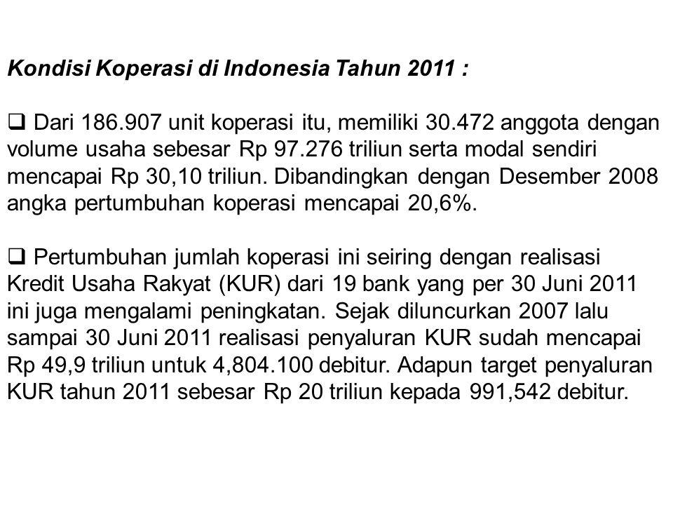 Kondisi Koperasi di Indonesia Tahun 2011 :