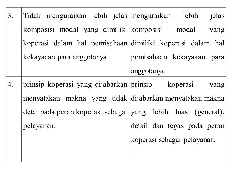 3. Tidak menguraikan lebih jelas komposisi modal yang dimiliki koperasi dalam hal pemisahaan kekayaaan para anggotanya.