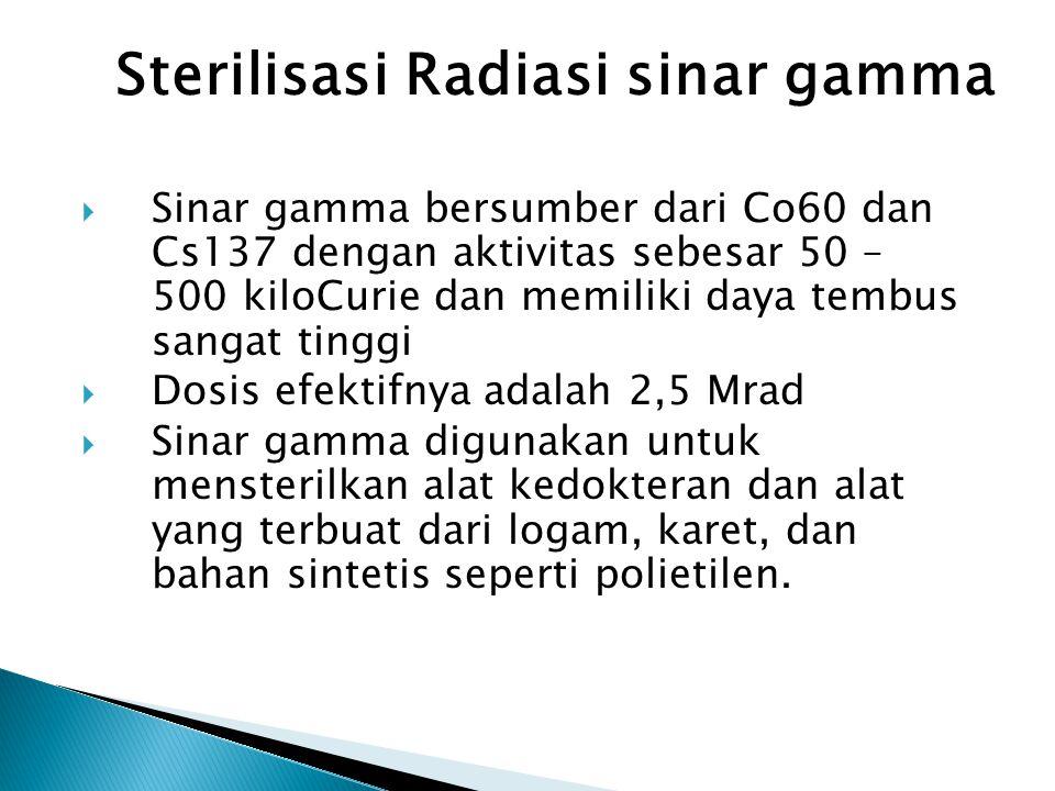 Sterilisasi Radiasi sinar gamma