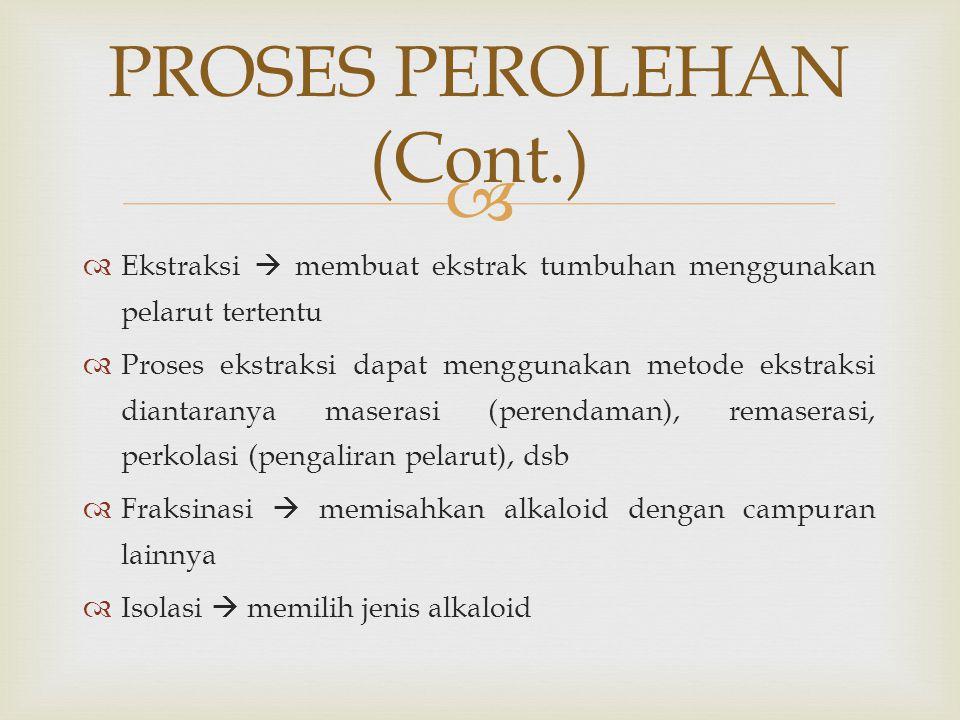 PROSES PEROLEHAN (Cont.)