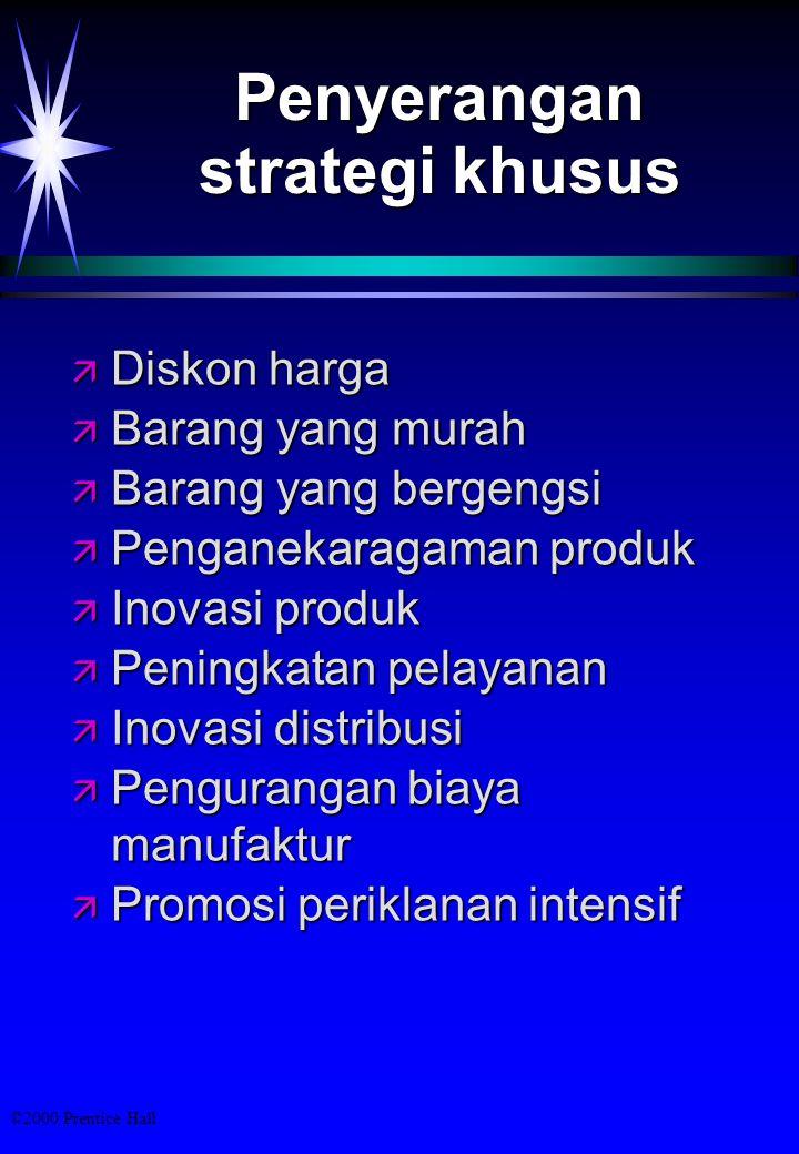 Penyerangan strategi khusus