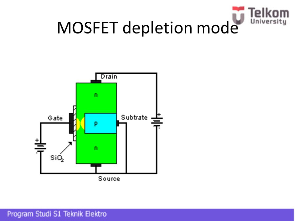 MOSFET depletion mode