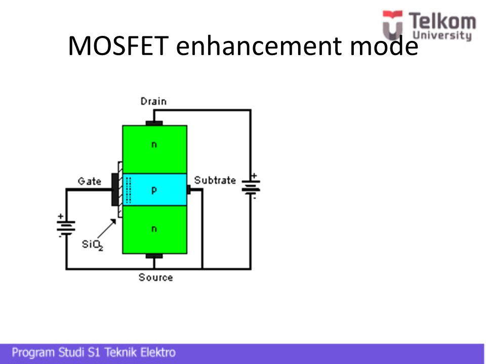 MOSFET enhancement mode