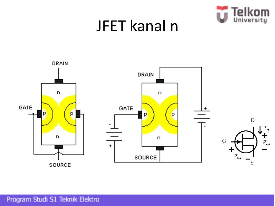 JFET kanal n