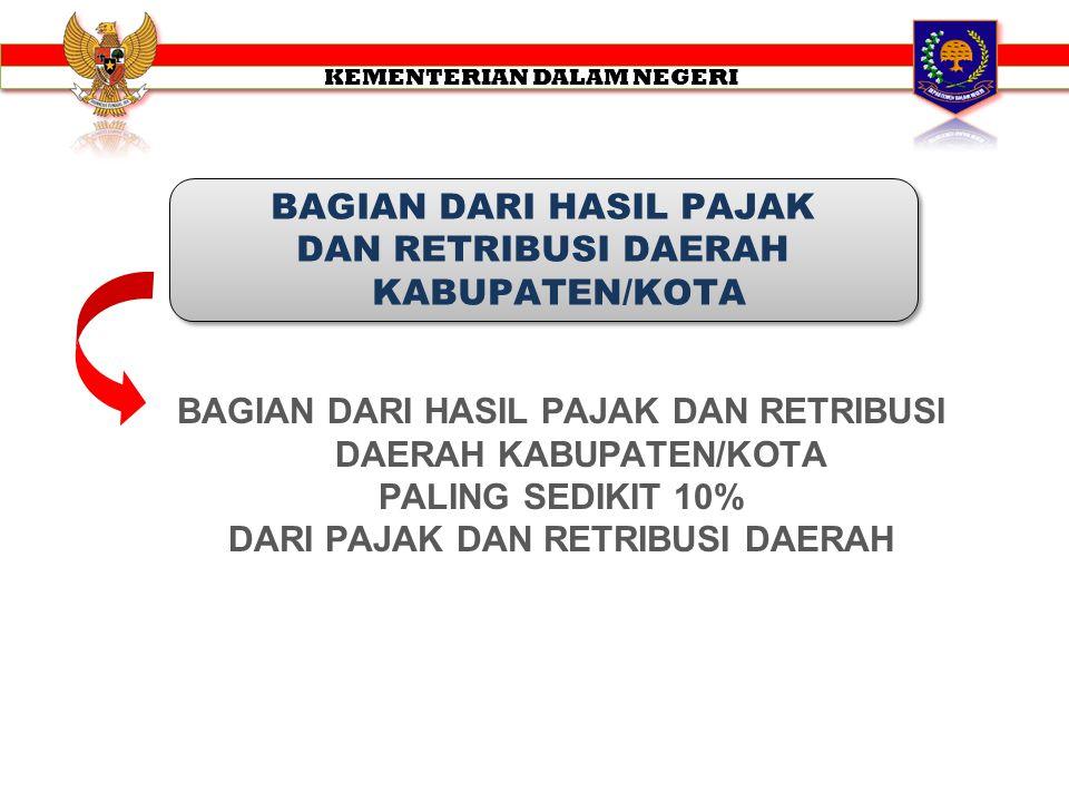 BAGIAN DARI HASIL PAJAK DAN RETRIBUSI DAERAH KABUPATEN/KOTA