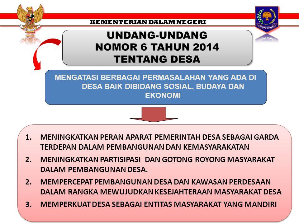 NOMOR 6 TAHUN 2014 TENTANG DESA