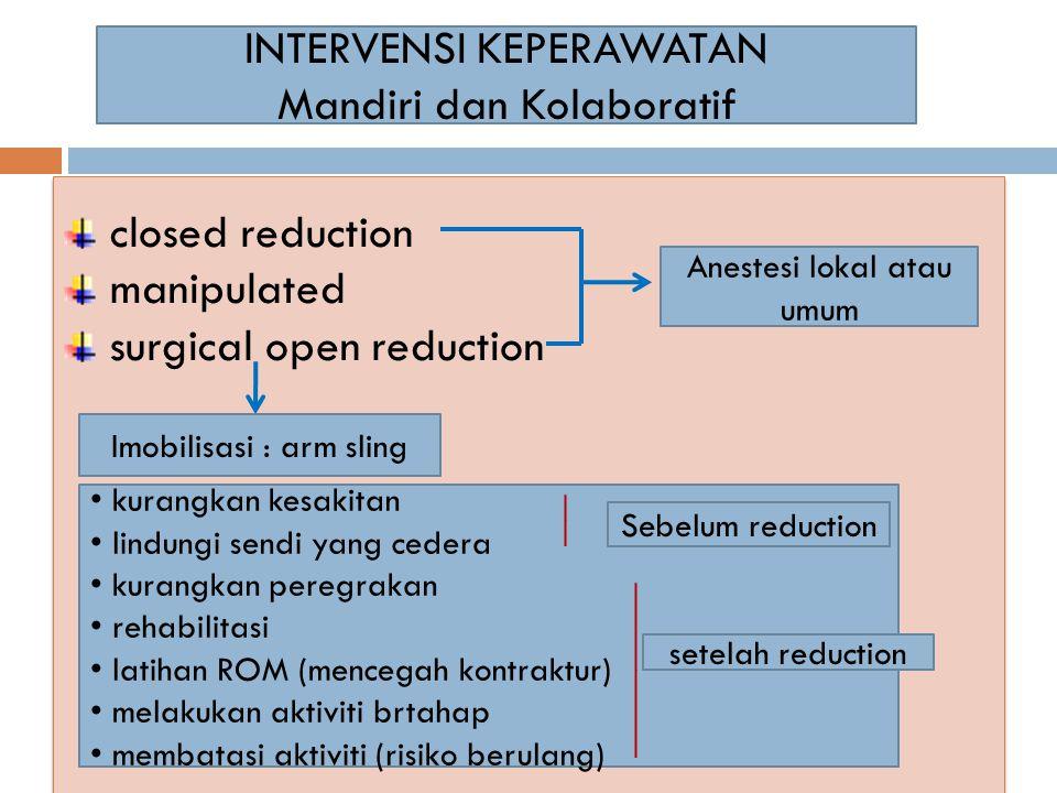 INTERVENSI KEPERAWATAN Mandiri dan Kolaboratif