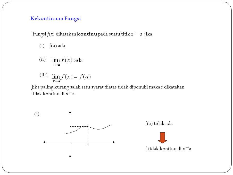 Kekontinuan Fungsi Fungsi f(x) dikatakan kontinu pada suatu titik x = a jika. (i) f(a) ada. (ii)