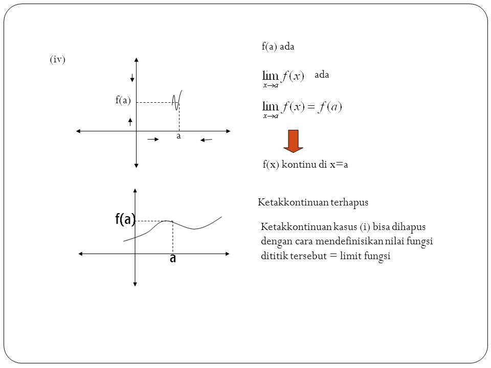 f(a) ada (iv) ada. f(a) a. f(x) kontinu di x=a. Ketakkontinuan terhapus. º. Ketakkontinuan kasus (i) bisa dihapus.