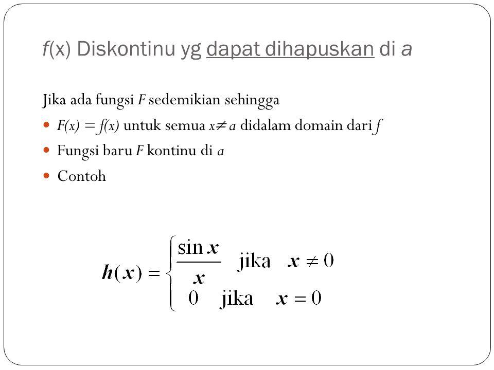 f(x) Diskontinu yg dapat dihapuskan di a