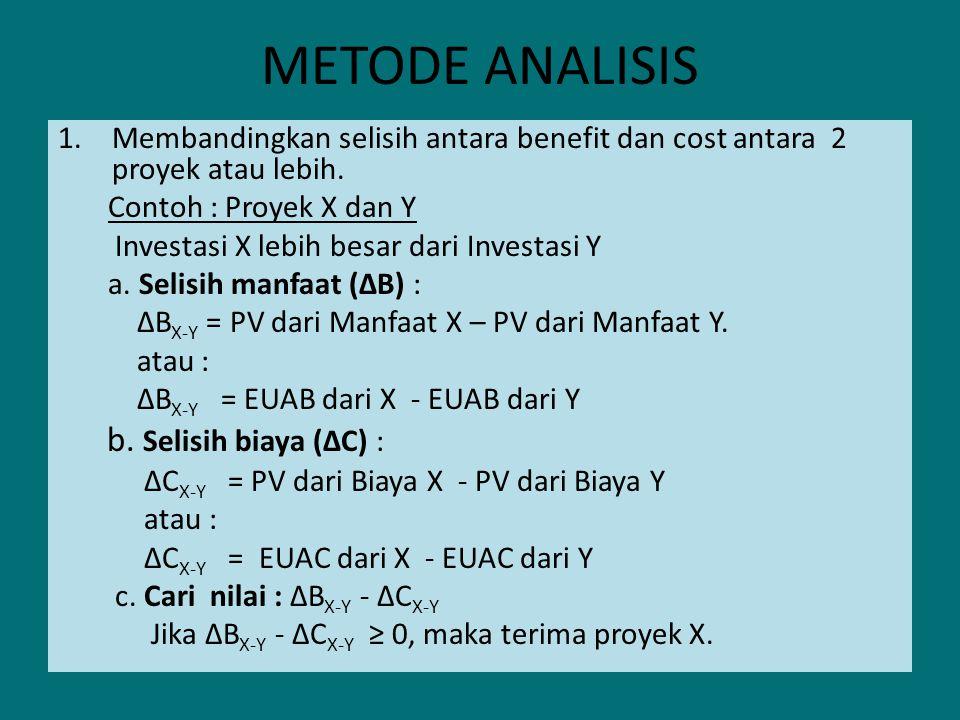 METODE ANALISIS b. Selisih biaya (∆C) :