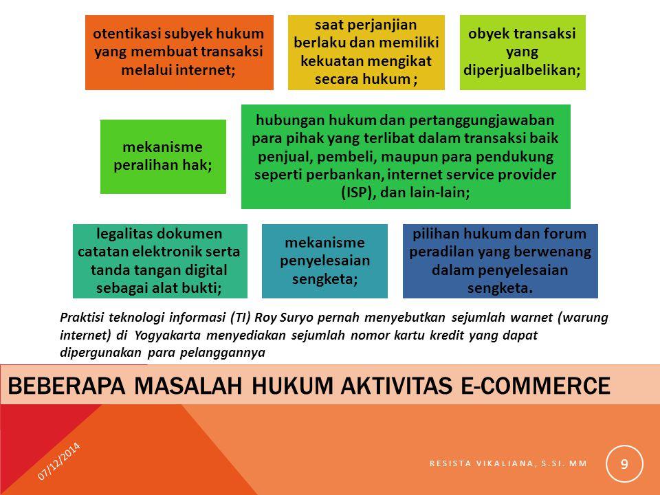 Beberapa masalah hukum aktivitas e-commerce