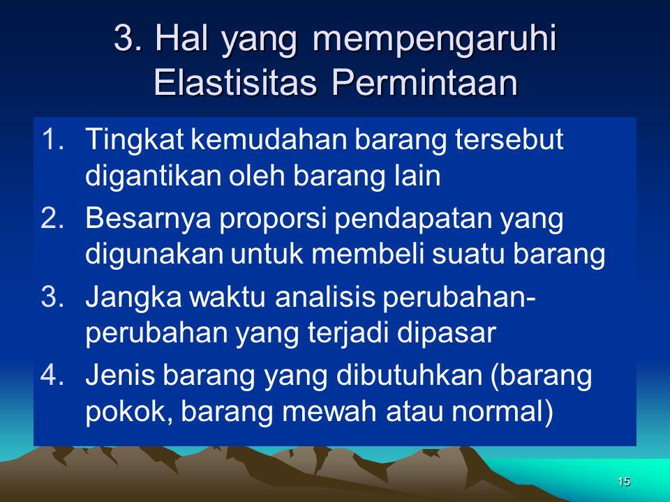 3. Hal yang mempengaruhi Elastisitas Permintaan