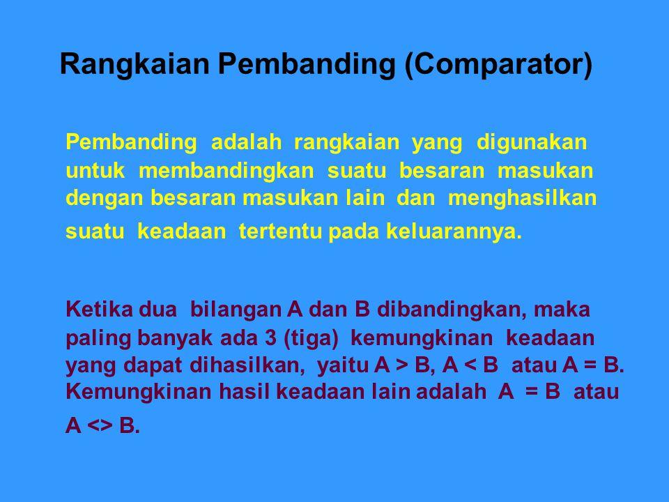 Rangkaian Pembanding (Comparator)