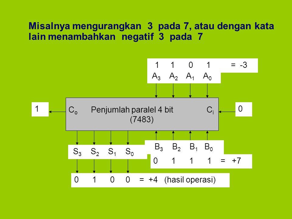 Misalnya mengurangkan 3 pada 7, atau dengan kata lain menambahkan negatif 3 pada 7