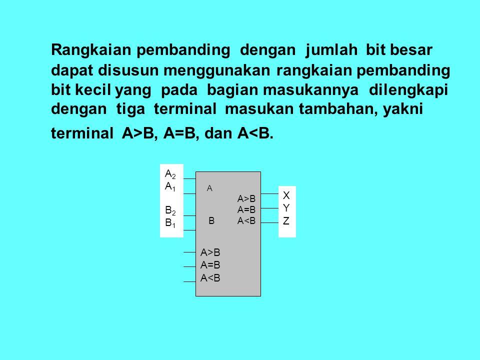 Rangkaian pembanding dengan jumlah bit besar dapat disusun menggunakan rangkaian pembanding bit kecil yang pada bagian masukannya dilengkapi dengan tiga terminal masukan tambahan, yakni terminal A>B, A=B, dan A<B.