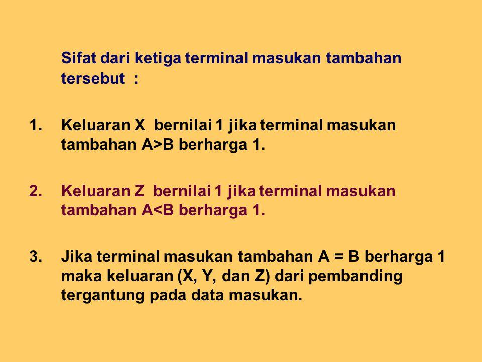 Sifat dari ketiga terminal masukan tambahan tersebut :