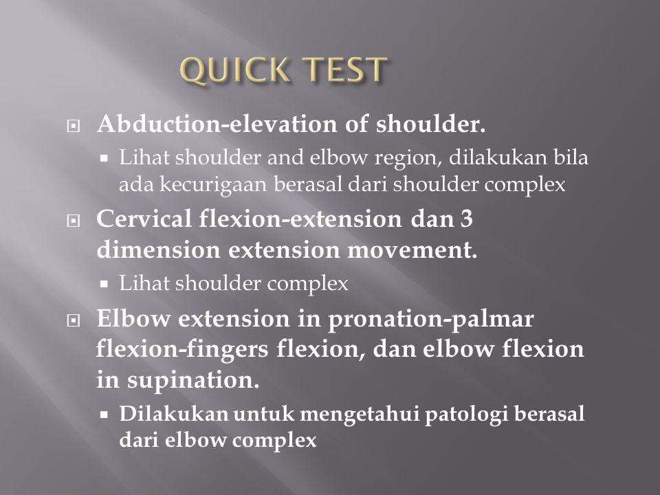 QUICK TEST Abduction-elevation of shoulder.
